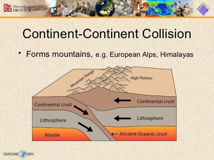 Plate tectonics slides re