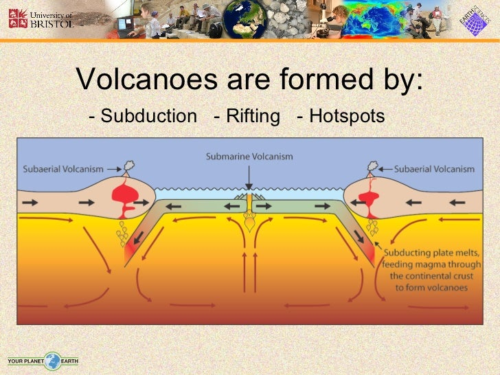 volcanoes and plate tectonics relationship trust