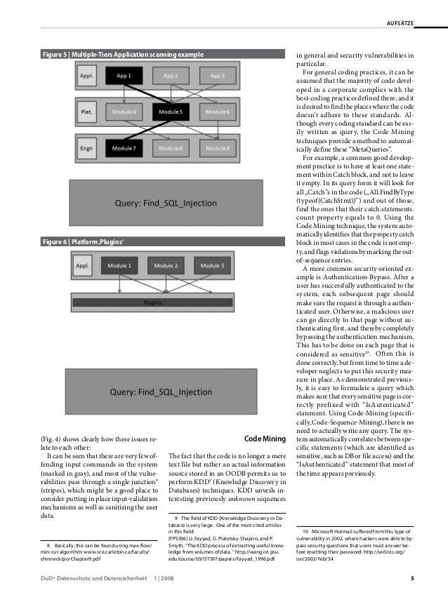 A Platform for Application Risk Intelligence