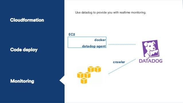 Connect + Docker + AWS = Bitbucket Pipelines