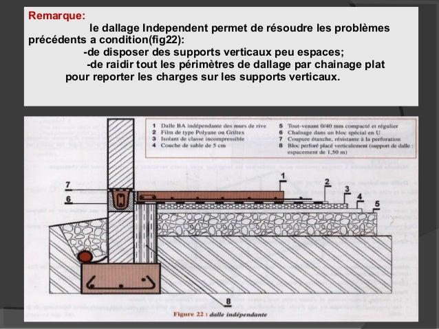 Platforme for Epaisseur dalle sur terre plein