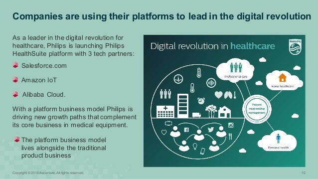 As a leader in the digital revolution for  healthcare, Philips is launching Philips  HealthSuite platform wi...