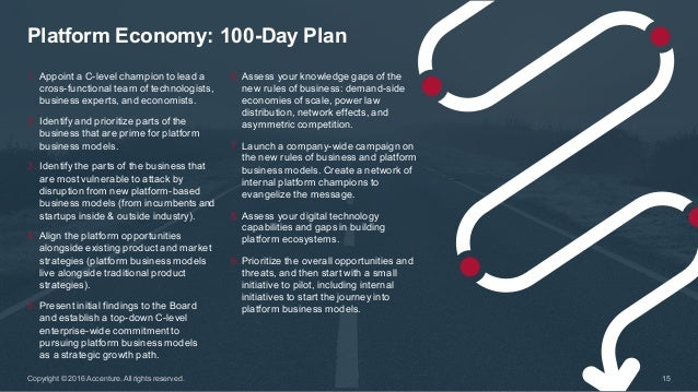 Platform Economy: 100-Day Plan 15Copyright © 2016 Accenture. All rights reserved. 1. Appoint a C-level champ...