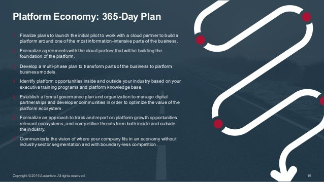 Platform Economy: 365-Day Plan 16Copyright © 2016 Accenture. All rights reserved. 1. Finalize plans to launch...