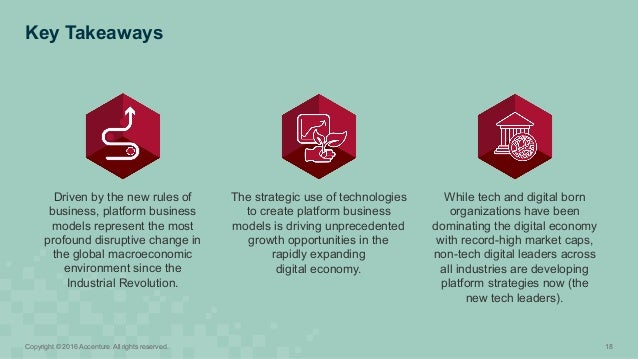 Key Takeaways 18Copyright © 2016 Accenture. All rights reserved. The strategic use of technologies  to create...