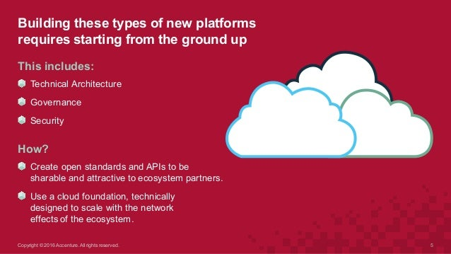 Building these types of new platforms  requires starting from the ground up 5Copyright © 2016 Accenture. Al...
