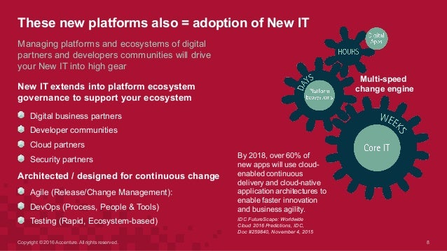 These new platforms also = adoption of New IT 8Copyright © 2016 Accenture. All rights reserved. Multi-speed...