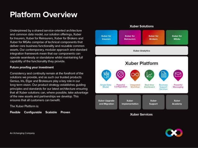 Xuber Platform Overview