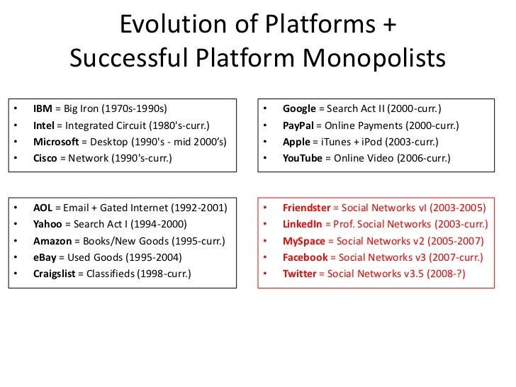 Evolution of Platforms +            Successful Platform Monopolists •                                               •     ...
