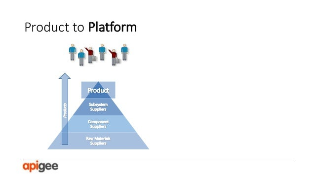 Openness is a critical element of all platform businesses.