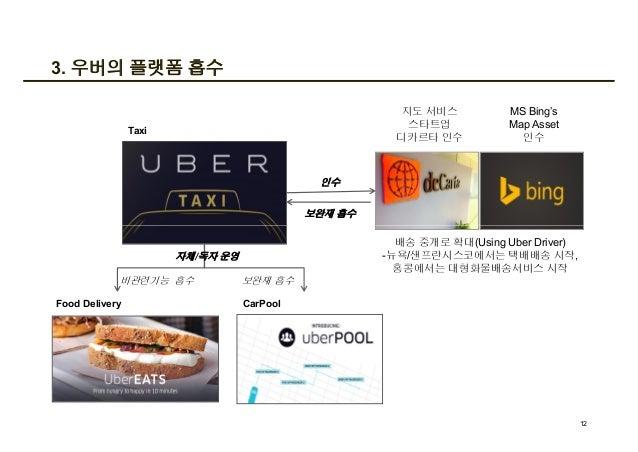 3. 우버의 플랫폼 흡수 MS Bing's Map Asset 인수 지도 서비스 스타트업 디카르타 인수 Taxi 인수 보완재 흡수 12 배송 중개로 확대(Using Uber Driver) -뉴욕/샌프란시스코에서는 택배배송...