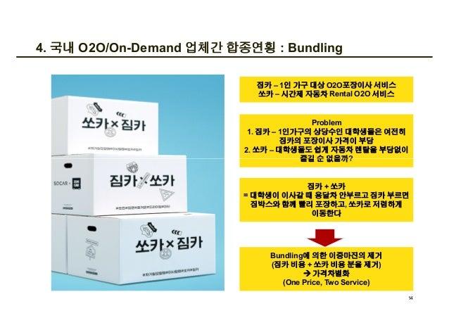 4. 국내 O2O/On-Demand 업체간 합종연횡 : Bundling 짐카 – 1인 가구 대상 O2O포장이사 서비스 쏘카 – 시간제 자동차 Rental O2O 서비스 Problem 1. 짐카 – 1인가구의 상당수인 대...