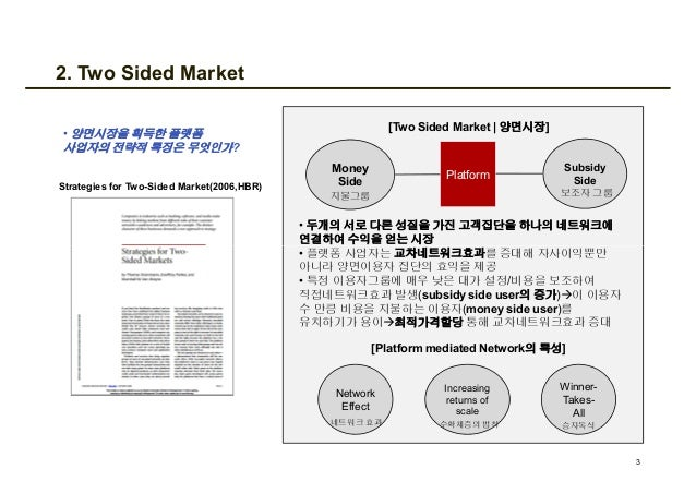 2. Two Sided Market Strategies for Two-Sided Market(2006,HBR) Money Side Subsidy Side Platform • 두개의 서로 다른 성질을 가진 고객집단을 하나...