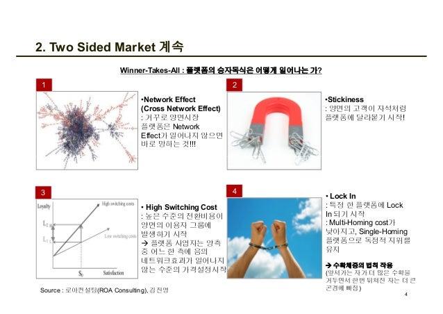 2. Two Sided Market 계속 Winner-Takes-All : 플랫폼의 승자독식은 어떻게 일어나는 가? •Network Effect (Cross Network Effect) : 거꾸로 양면시장 플랫폼은 Ne...