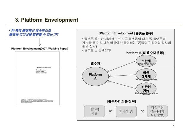 3. Platform Envelopment [Platform Envelopment | 플랫폼 흡수] Platform Envelopment(2007, Working Paper) • 한 특정 플랫폼이 영속적으로 플랫폼 리더...