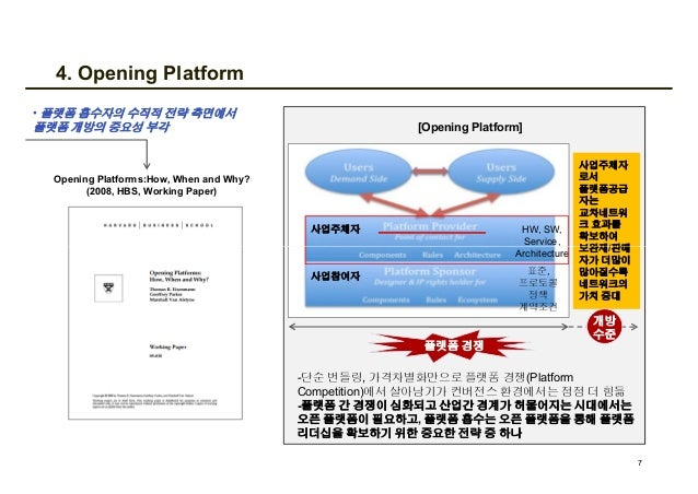 4. Opening Platform [Opening Platform] Opening Platforms:How, When and Why? (2008, HBS, Working Paper) • 플랫폼 흡수자의 수직적 전략 측...