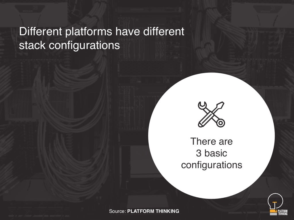 different website platforms - 2