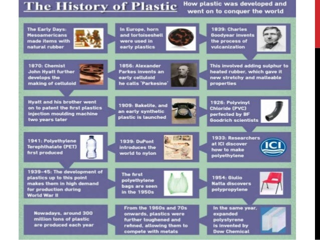 TYPES OF PLASTIC  There are two main types of plastics –  Thermoplastics : which are softened by heat and  can be moulded....