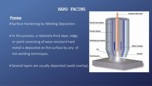 What Is Case Hardening