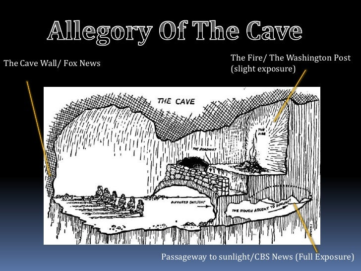 the allegory of the cave and