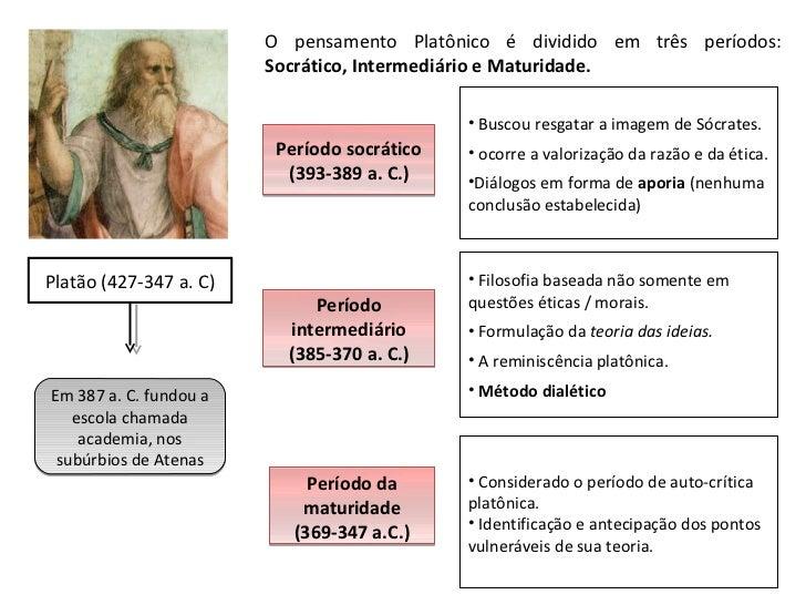 Platão Slide 2