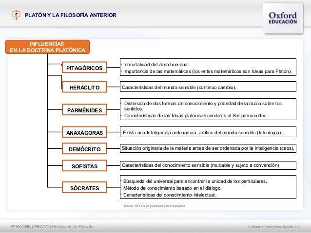 PLATÓN Y LA FILOSOFÍA ANTERIOR       INFLUENCIASEN LA DOCTRINA PLATÓNICA                                             • Inm...