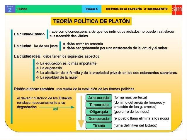 Platon - Republica de las ideas ...