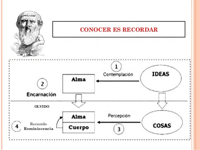 El mito de la caverna (La República) http://www.youtube.com/watch?v=nxVwsKNv08Q