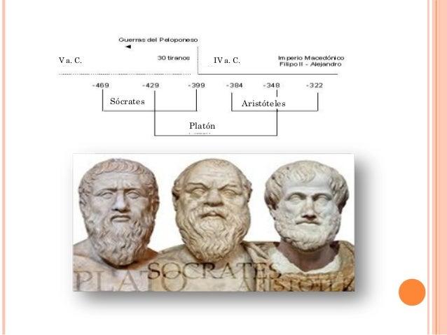 V a. C. IV a. C. Platón Sócrates Aristóteles