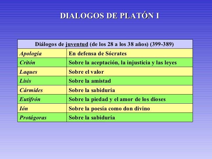 Platon Introducción