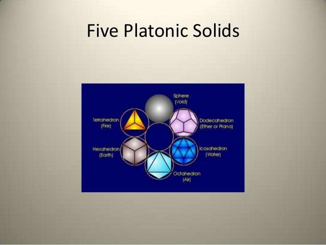 Platonic Solids In Nature Platonic solids in nat...