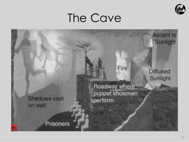 plato s cave on ignorance Plato's the allegory of the cave is, one of the philosophical writings in the form of allegory an allegorical writing is the type of writing having two levels of.