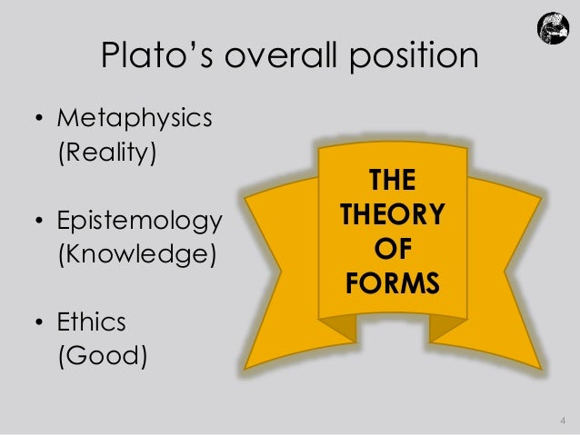 Plato's Theory of Forms, and the Sun, Line and Cave