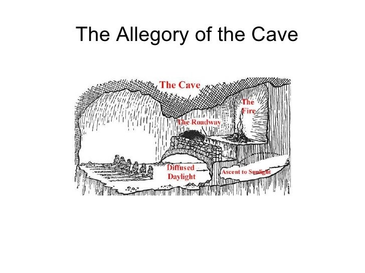 Platos allegory of the cave importance today