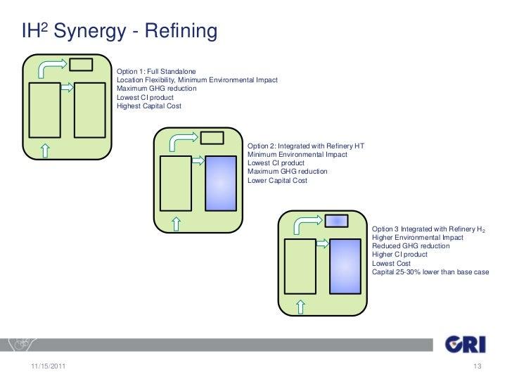 Platts & ERTC presentation