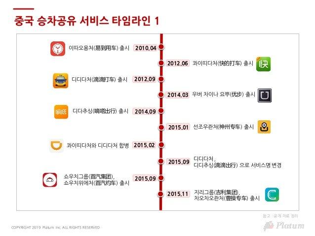 [플래텀 차이나리포트] 중국 승차공유 서비스 Slide 2