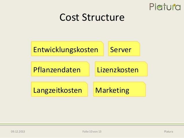 Cost Structure Entwicklungskosten  Server  Pflanzendaten Langzeitkosten  09.12.2013  Lizenzkosten Marketing  Folie 10 von ...