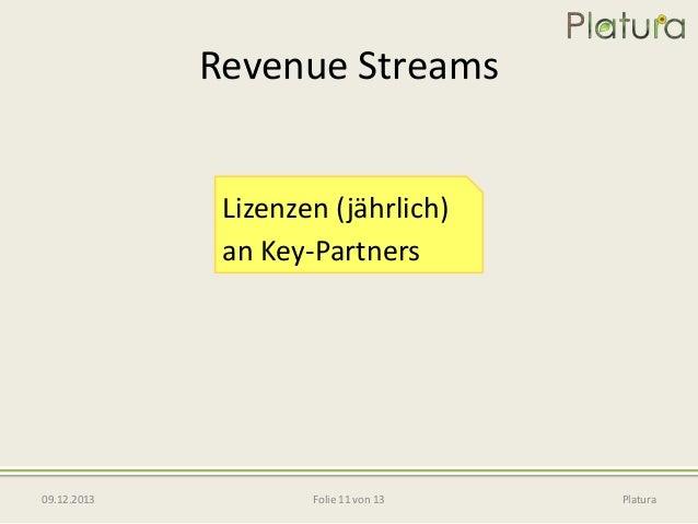 Revenue Streams Lizenzen (jährlich) an Key-Partners  09.12.2013  Folie 11 von 13  Platura