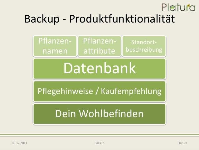 Backup - Produktfunktionalität Pflanzennamen  Pflanzenattribute  Standortbeschreibung  Datenbank Pflegehinweise / Kaufempf...