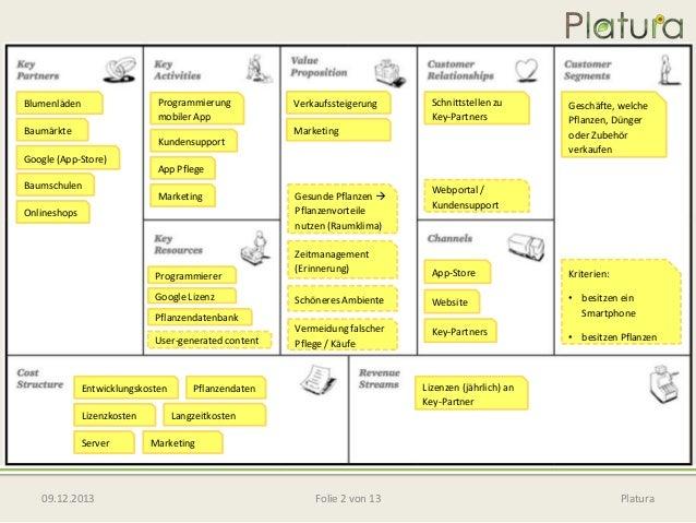 Programmierung mobiler App  Blumenläden Baumärkte  Verkaufssteigerung  Schnittstellen zu Key-Partners  Marketing Kundensup...