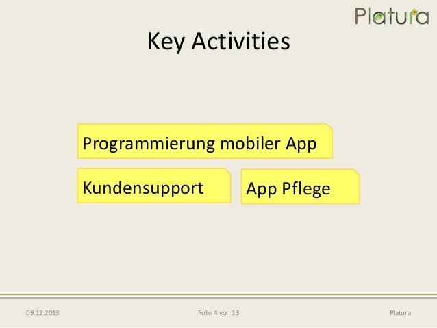 Key Activities  Programmierung mobiler App Kundensupport  09.12.2013  Folie 4 von 13  App Pflege  Platura