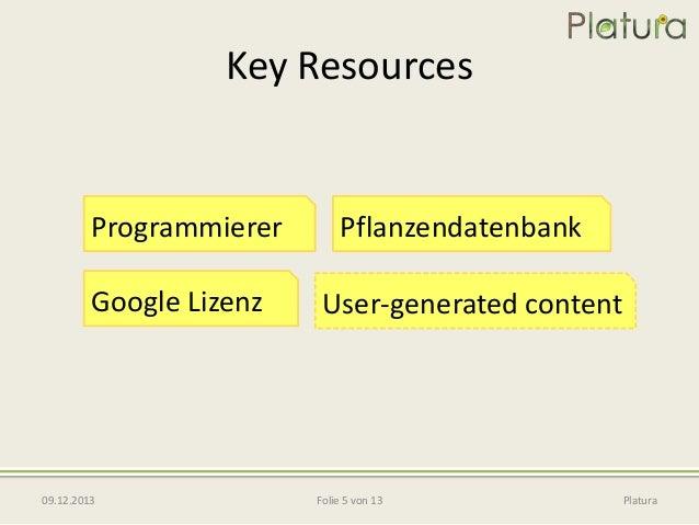 Key Resources  Programmierer Google Lizenz  09.12.2013  Pflanzendatenbank User-generated content  Folie 5 von 13  Platura