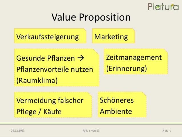 Value Proposition Verkaufssteigerung  Marketing  Gesunde Pflanzen  Pflanzenvorteile nutzen (Raumklima) Vermeidung falsche...