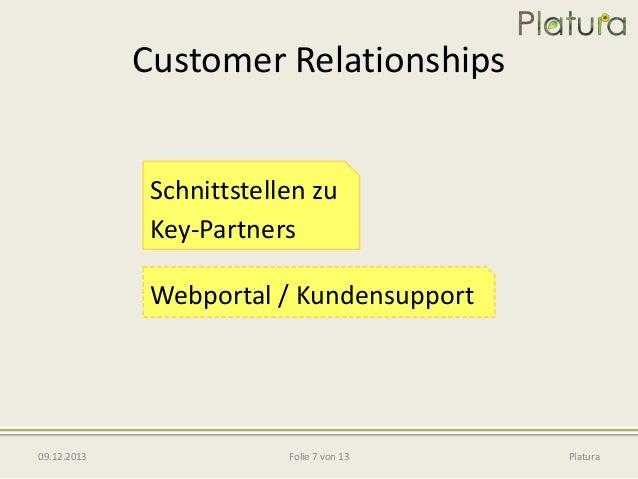 Customer Relationships Schnittstellen zu Key-Partners Webportal / Kundensupport  09.12.2013  Folie 7 von 13  Platura