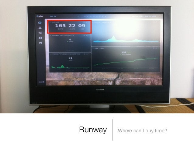 Runway  Where can I buy time?