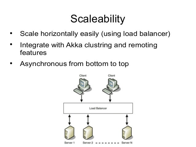 Scaleability  Scale horizontally easily (using load balancer)  Integrate with Akka clustring and remoting features  Asy...