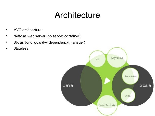 Architecture • MVC architecture • Netty as web server (no servlet container) • Sbt as build tools (Ivy dependency manager)...