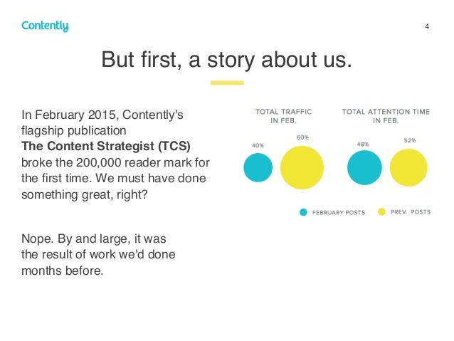 4 In February 2015, Contently's flagship publication  The Content Strategist (TCS) broke the 200,000 reader mark for the fi...