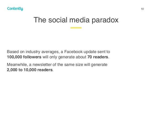 10 Based on industry averages, a Facebook update sent to  100,000 followers will only generate about 70 readers. Meanwhil...