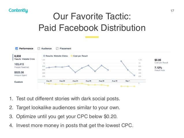17 1. Test out different stories with dark social posts. 2. Target lookalike audiences similar to your own. 3. Optimize un...